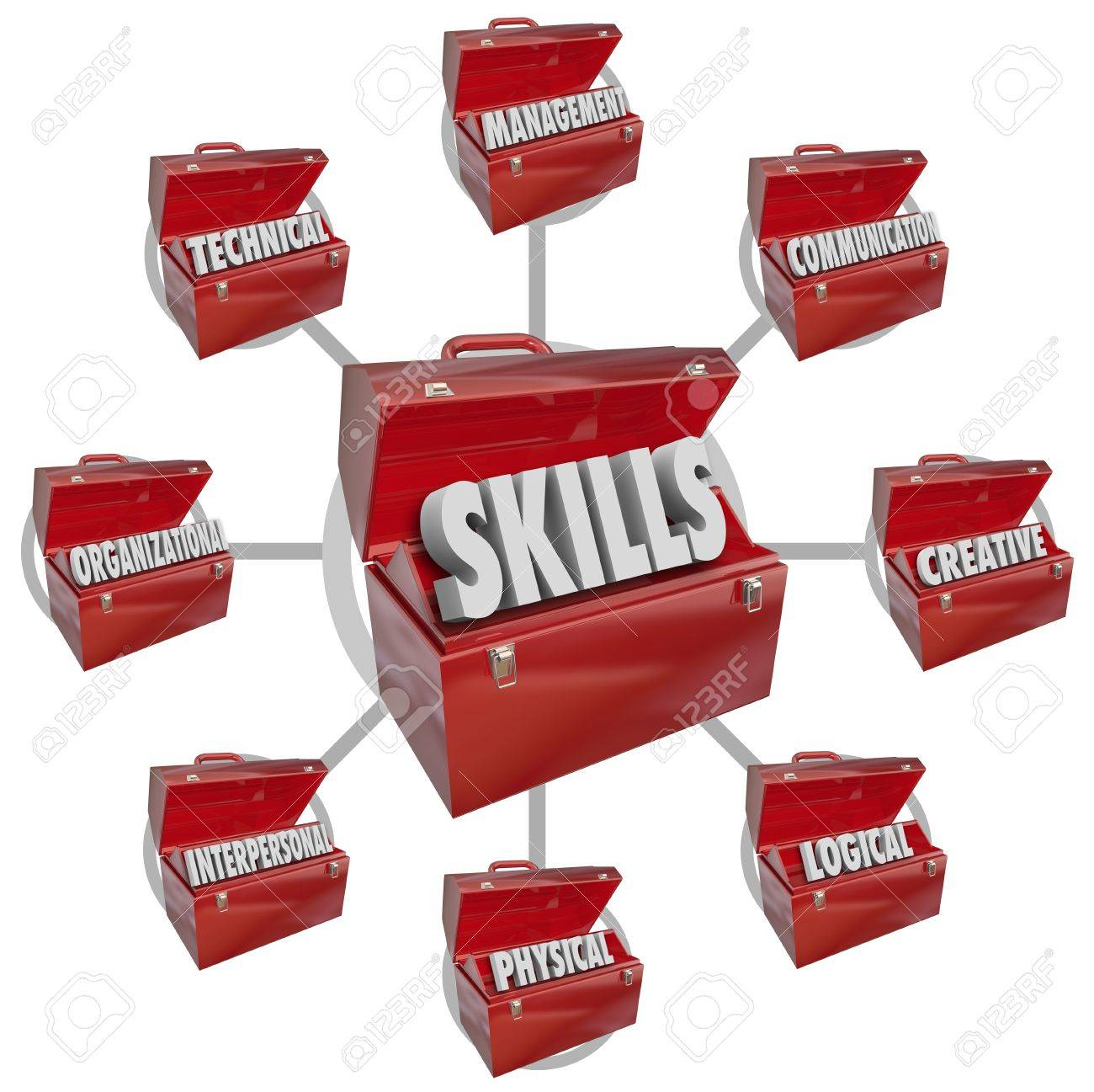 interpersonal skills images stock pictures royalty interpersonal skills the word skills on a red metal lunchbox stock photo