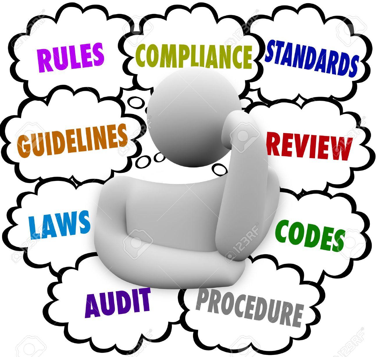 Compliance Und Verwandte Wörter Wie Richtlinien, Regeln, Gesetze ...