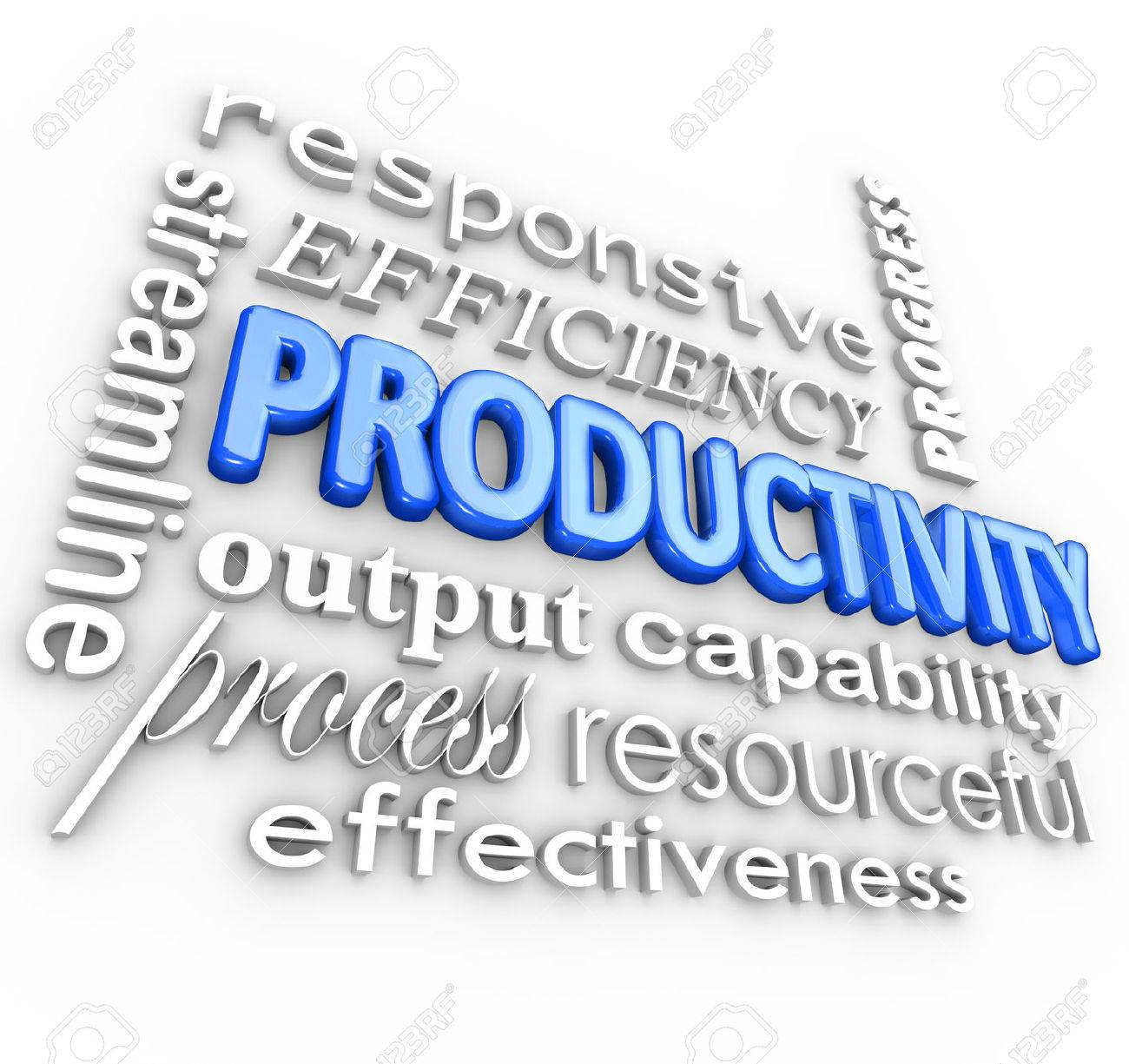 productivity word and related terms such as streamline responsive