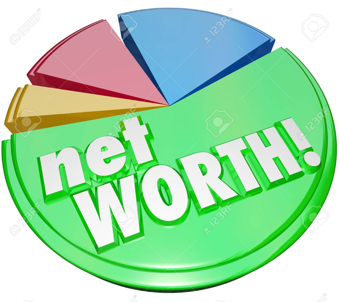 net worth words on a pie chart comparing the total value of your