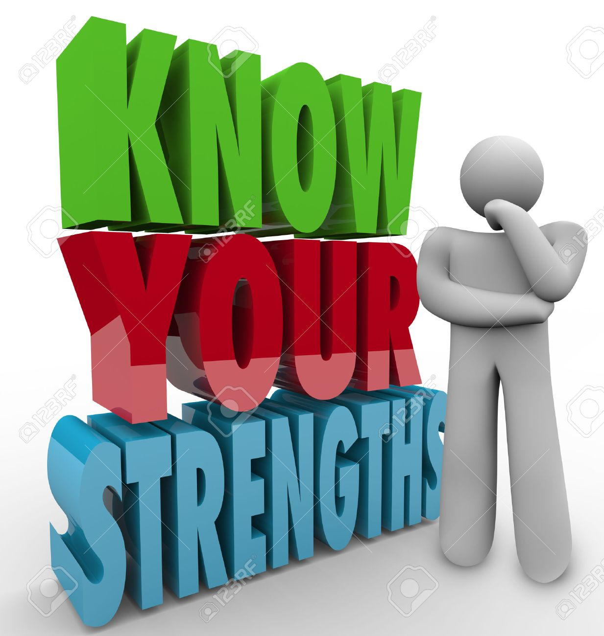 know your strengths words beside a thinking person wondering know your strengths words beside a thinking person wondering what his unique or special skills or