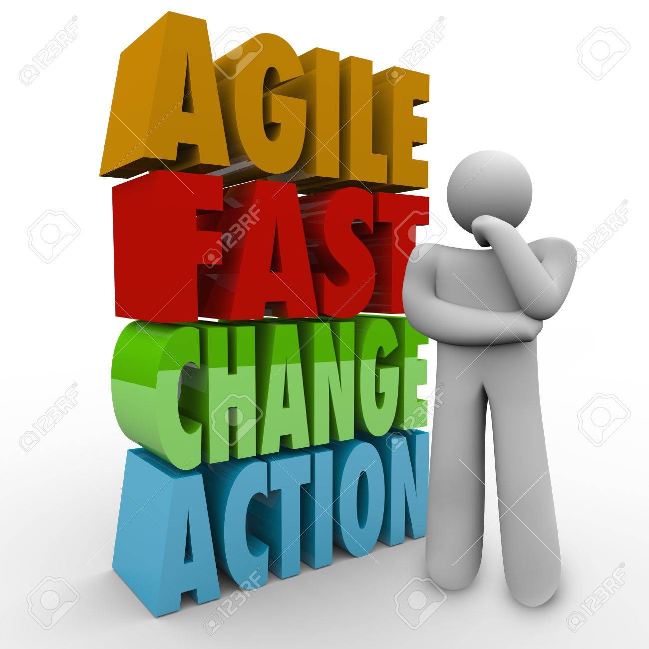 agile fast change action words and a thinking person wondering agile fast change action words and a thinking person wondering how to adapt to overcome a