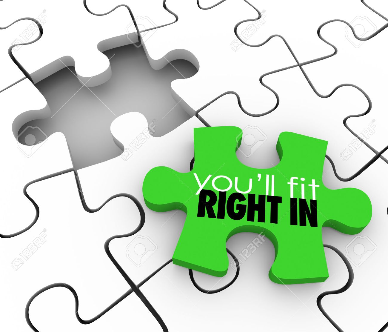 Image result for Is The Job Is Right Fit For You?