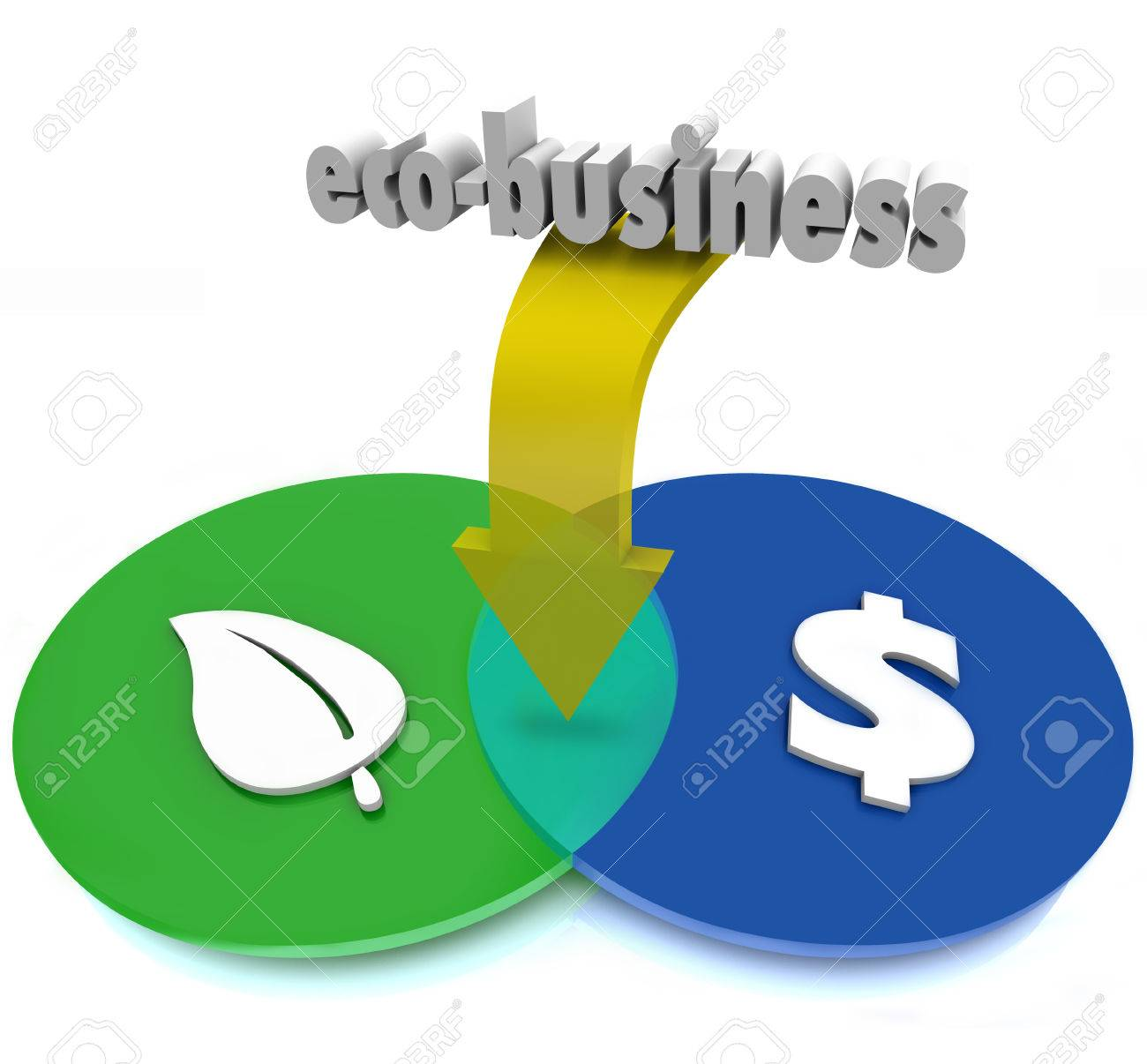 Eco business word and arrow pointing to the overlaping parts stock eco business word and arrow pointing to the overlaping parts of a venn diagram to ccuart Image collections