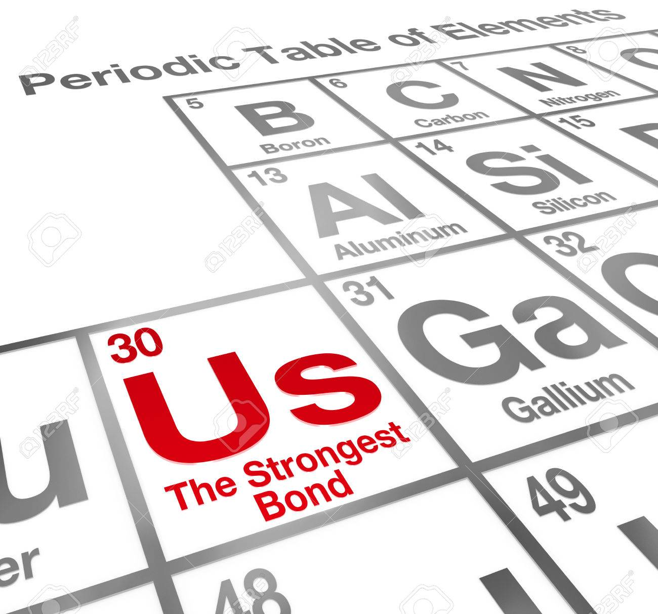 Us the strongest bond words on a periodic table of elements stock photo us the strongest bond words on a periodic table of elements describing the importance of partnership teamwork and unity urtaz Image collections