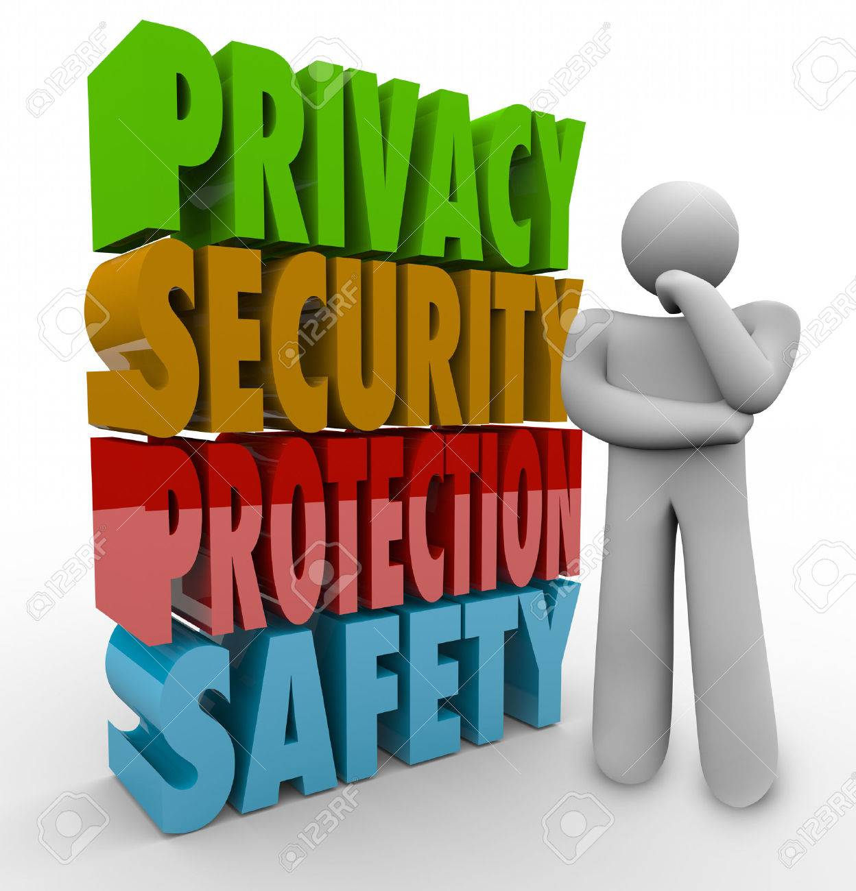 privacy, security, protection and safety 3d words beside a person Privacy Fence Ideas Safety privacy, security, protection and safety 3d words beside a person thinking about keeping personal