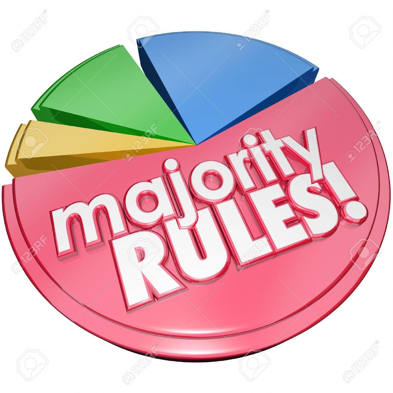 Majority rules words in 3d letters on a pie chart with the largest majority rules words in 3d letters on a pie chart with the largest share of the nvjuhfo Gallery