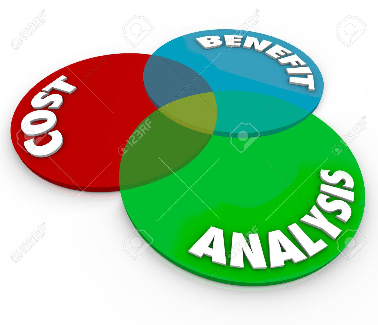 cost benefit analysis stock photos images  royalty free cost    cost benefit analysis  cost benefit analysis words on a d venn diagram of overlapping circles