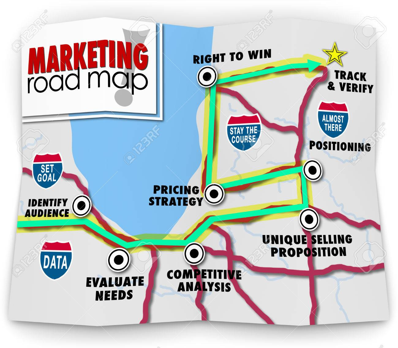 Marketing Road Map giving directions to identify aunce, evaluate.. on unique library, unique room, unique compass, unique city map, unique rock, unique globe, unique treasure map, unique state map, unique architecture, unique new york, unique restaurants,