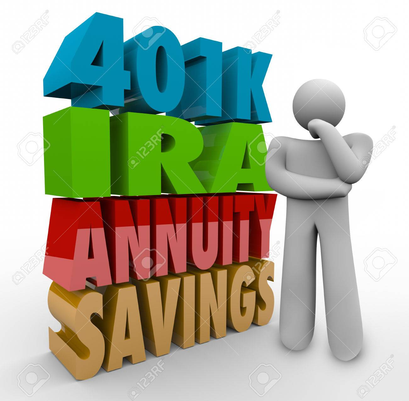 Stock Photo  The Words 401k, Ira, Annuity, Savings In 3d Letters Beside A  Thinking Person Confused Over What Is The Best Investment Option To Manage