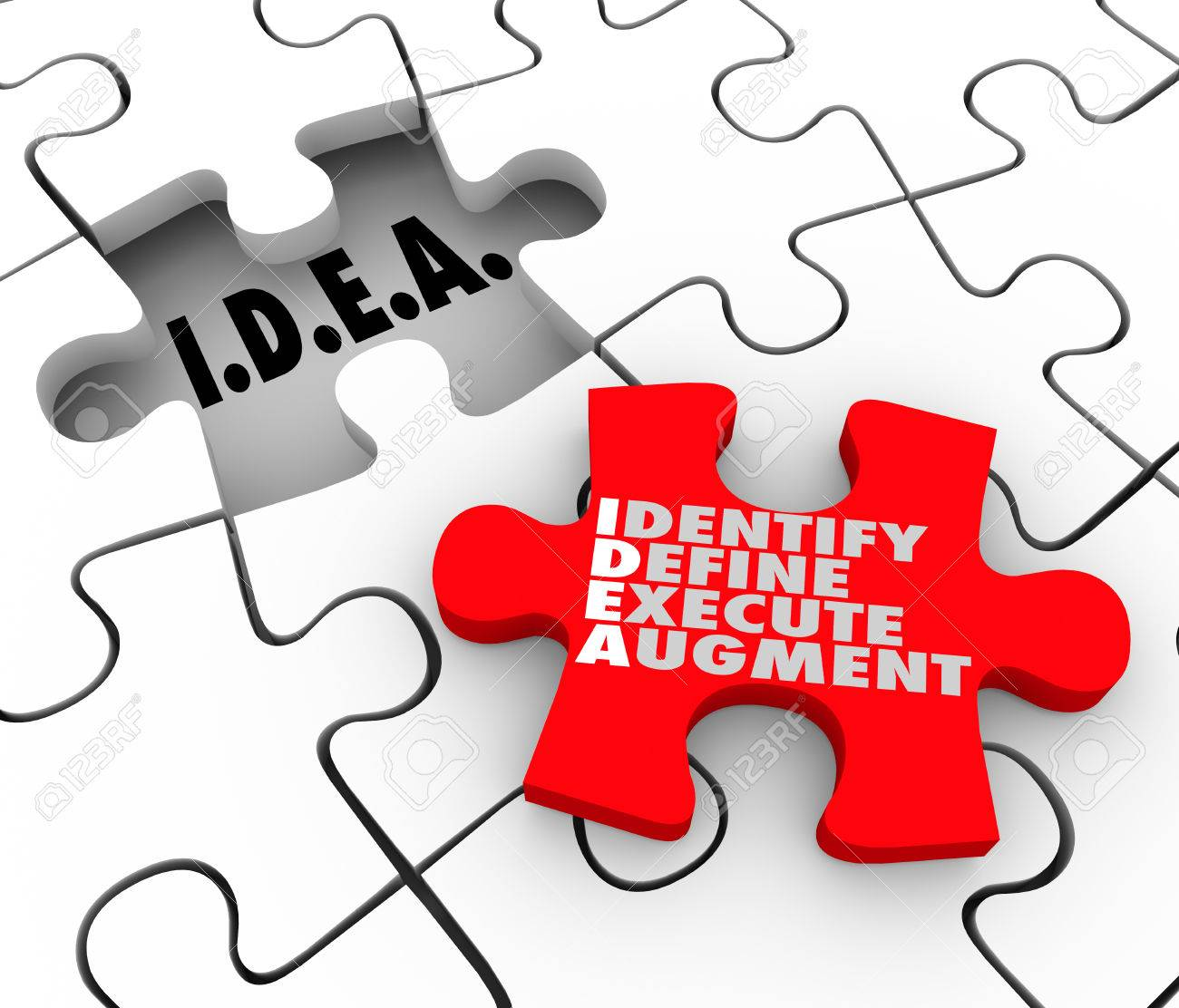 idea acronym meaning identify define execute agument words on idea acronym meaning identify define execute agument words on a puzzle piece for diagnosing and solving