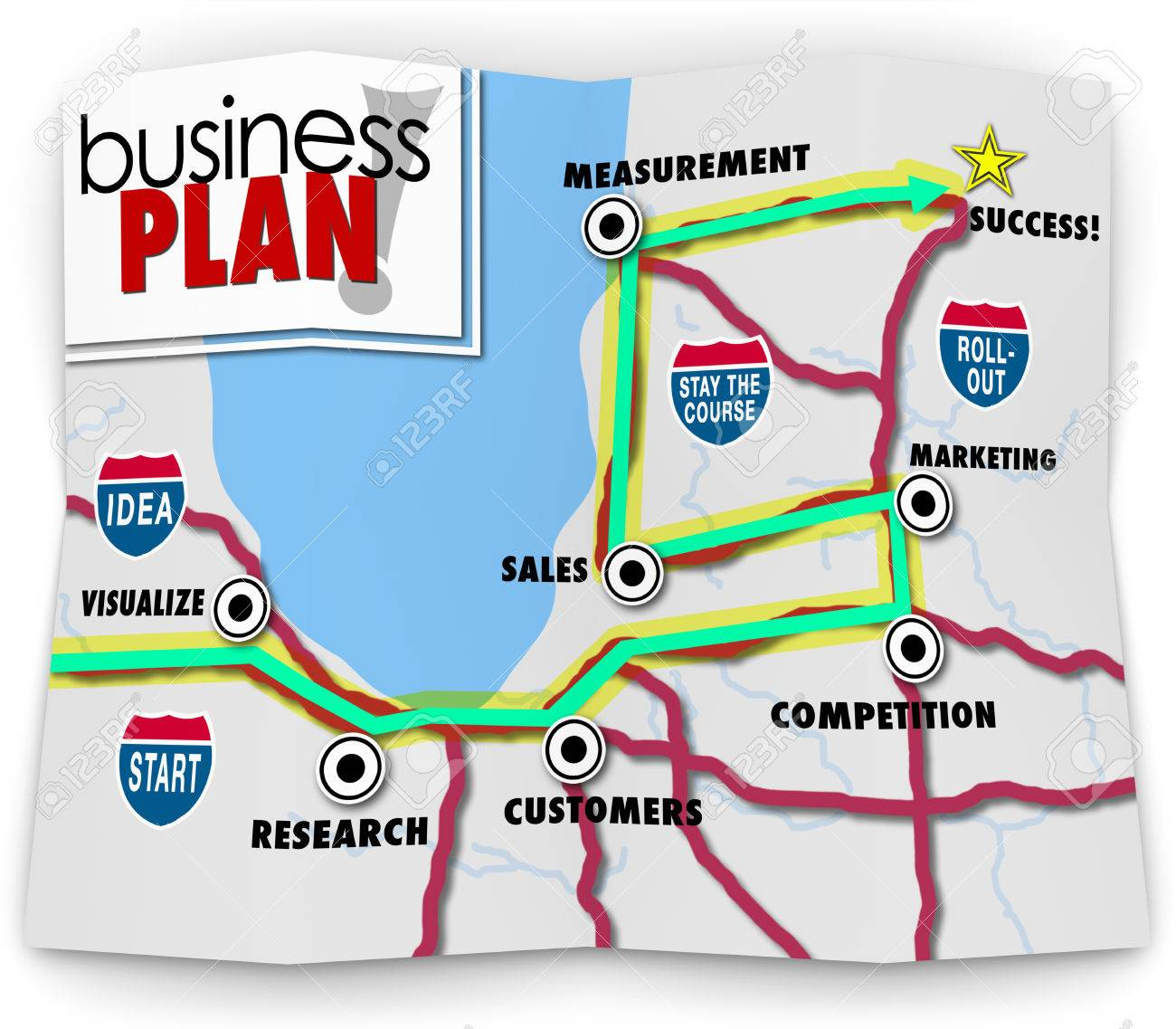 business plan words on a road map directing you to success for a startup company