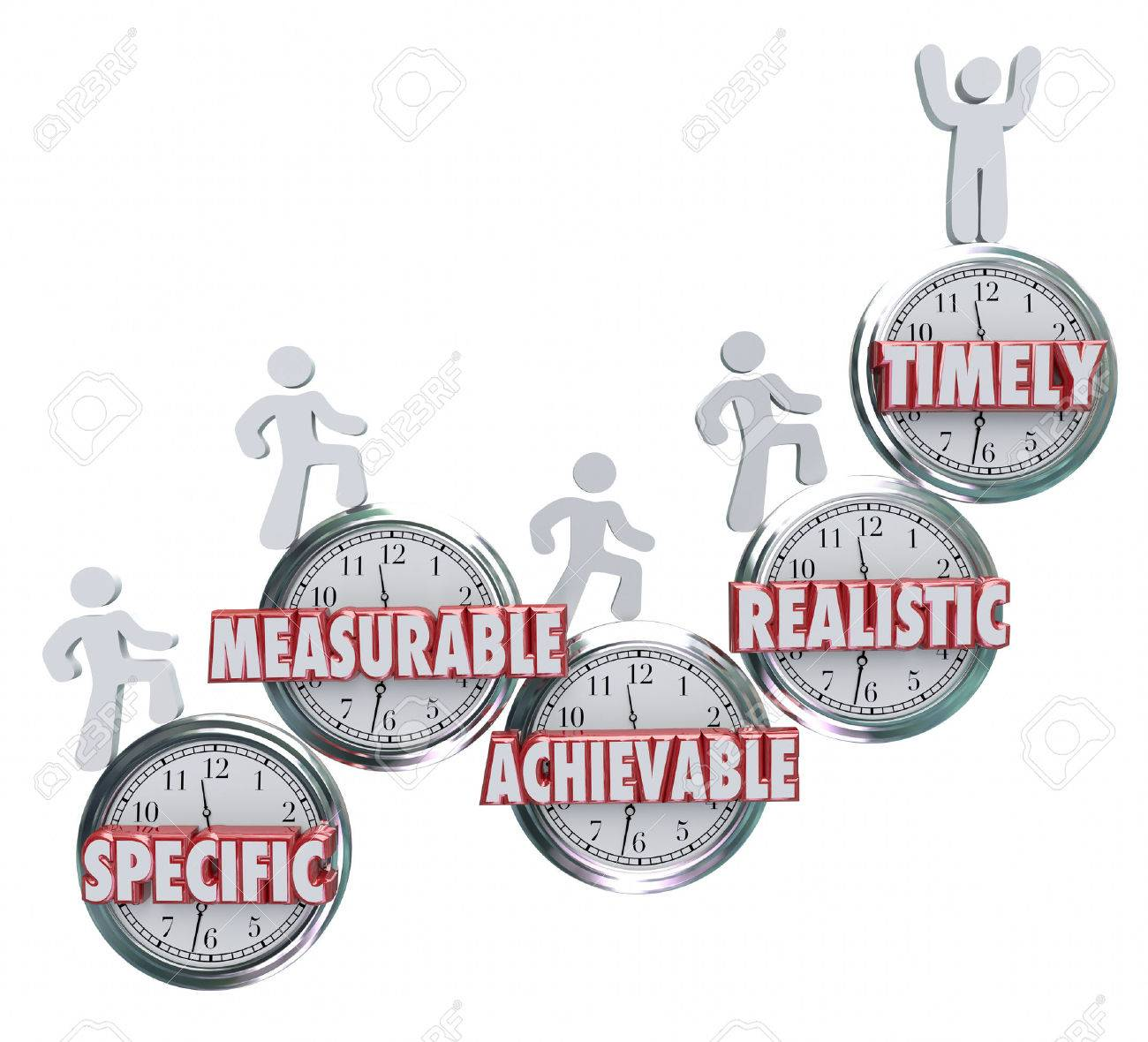 smart acronym or abbreviation on clocks to illustrate goals or smart acronym or abbreviation on clocks to illustrate goals or objectives that are specific measurable