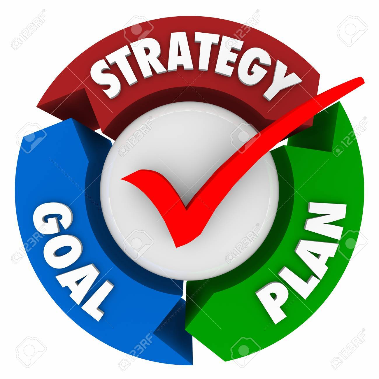 Strategy goal and plan words on arrows in a circular pattern or imagens strategy goal and plan words on arrows in a circular pattern or diagram to illustrate steps taken to achieve a mission or objective and reach ccuart Choice Image