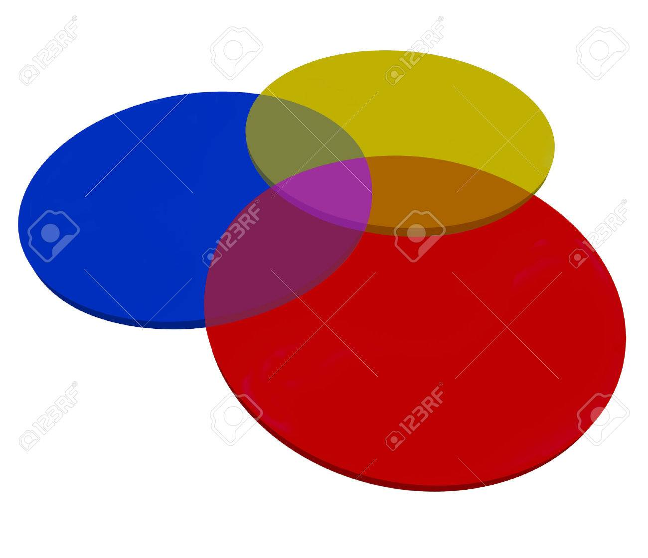 Venn diagram images stock pictures royalty free venn diagram three or 3 venn diagram overlapping circles to illustrate shared or common qualities characteristics pooptronica