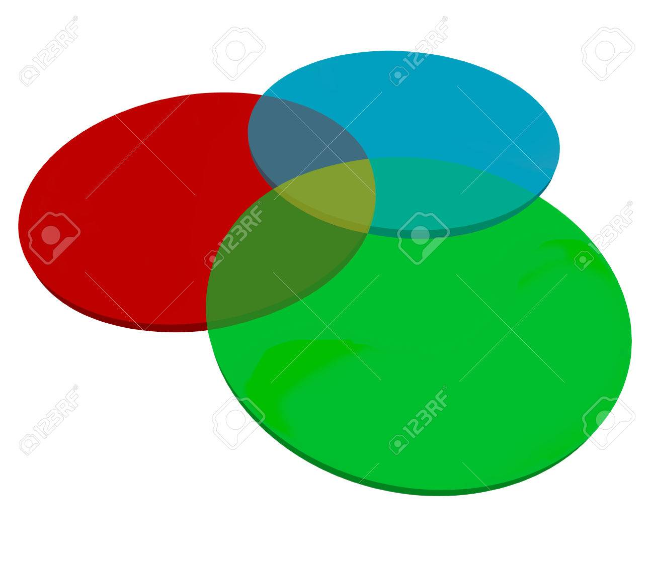 Three or 3 venn diagram overlapping circles to illustrate shared three or 3 venn diagram overlapping circles to illustrate shared or common qualities characteristics pooptronica