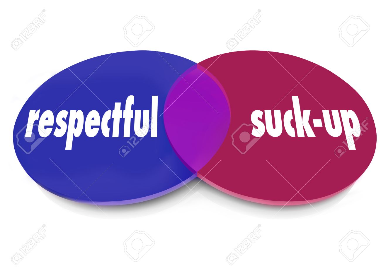 Respectful vs suck up words on a venn diagram of overlapping respectful vs suck up words on a venn diagram of overlapping circles to illustrate kissing pooptronica
