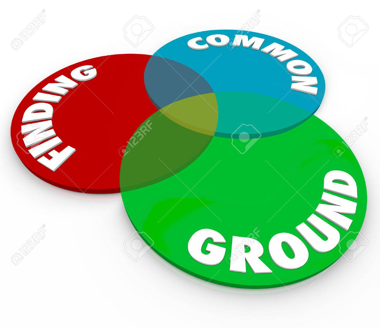 Finding common ground venn diagram of 3 overlapping circles finding common ground venn diagram of 3 overlapping circles illustrating shared interests or mutual benefits stock pooptronica