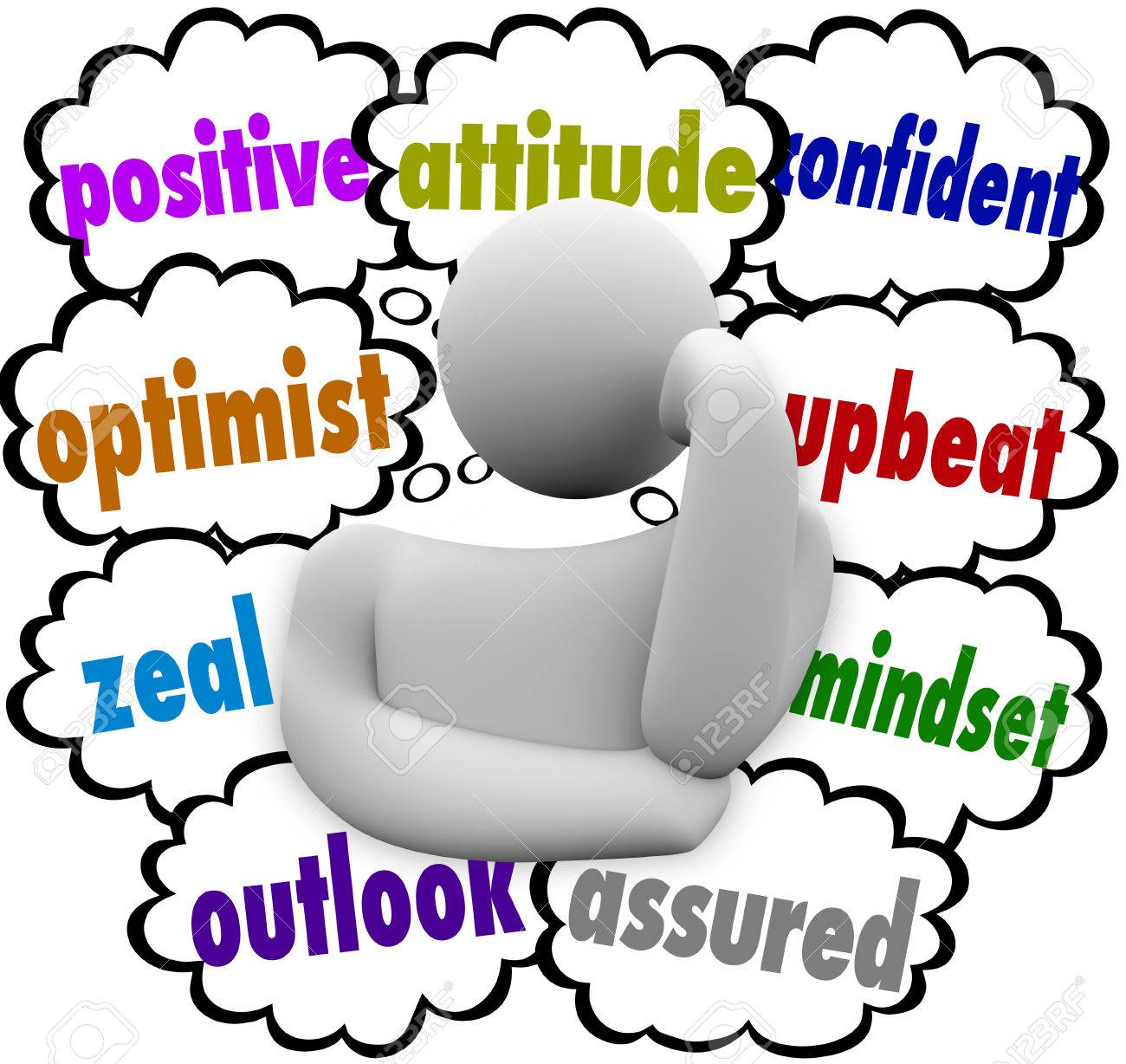 Positive Attitude Words In Thought Clouds Around A Thinker Or Stock Photo Picture And Royalty Free Image Image 47486473