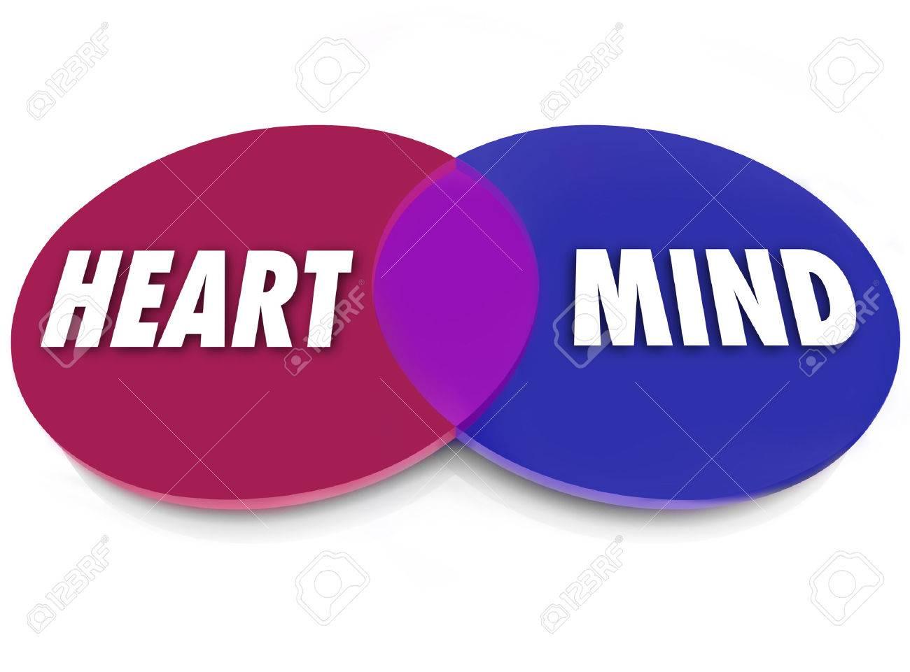 Coeur et lesprit des mots sur les cercles de diagramme de venn pour banque dimages coeur et lesprit des mots sur les cercles de diagramme de venn pour illustrer besoins et des dsirs qui quilibrent les besoins logiques ccuart Images