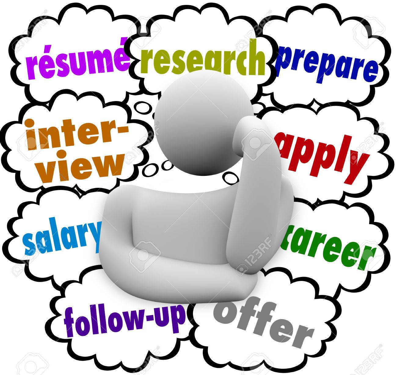 Resume And Job Hunting Or Application Process Words In Thought ...