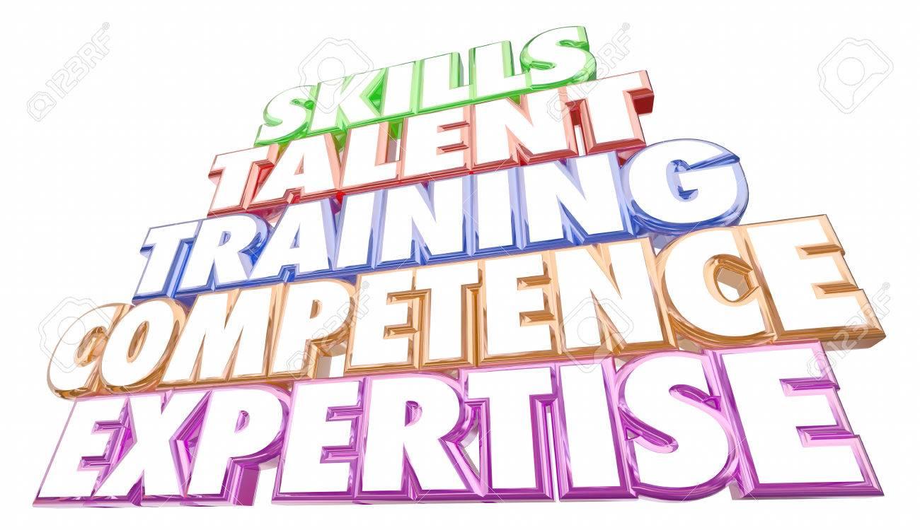 Palabras Habilidades De Entrenamiento Experiencia Experiencia 3d ...