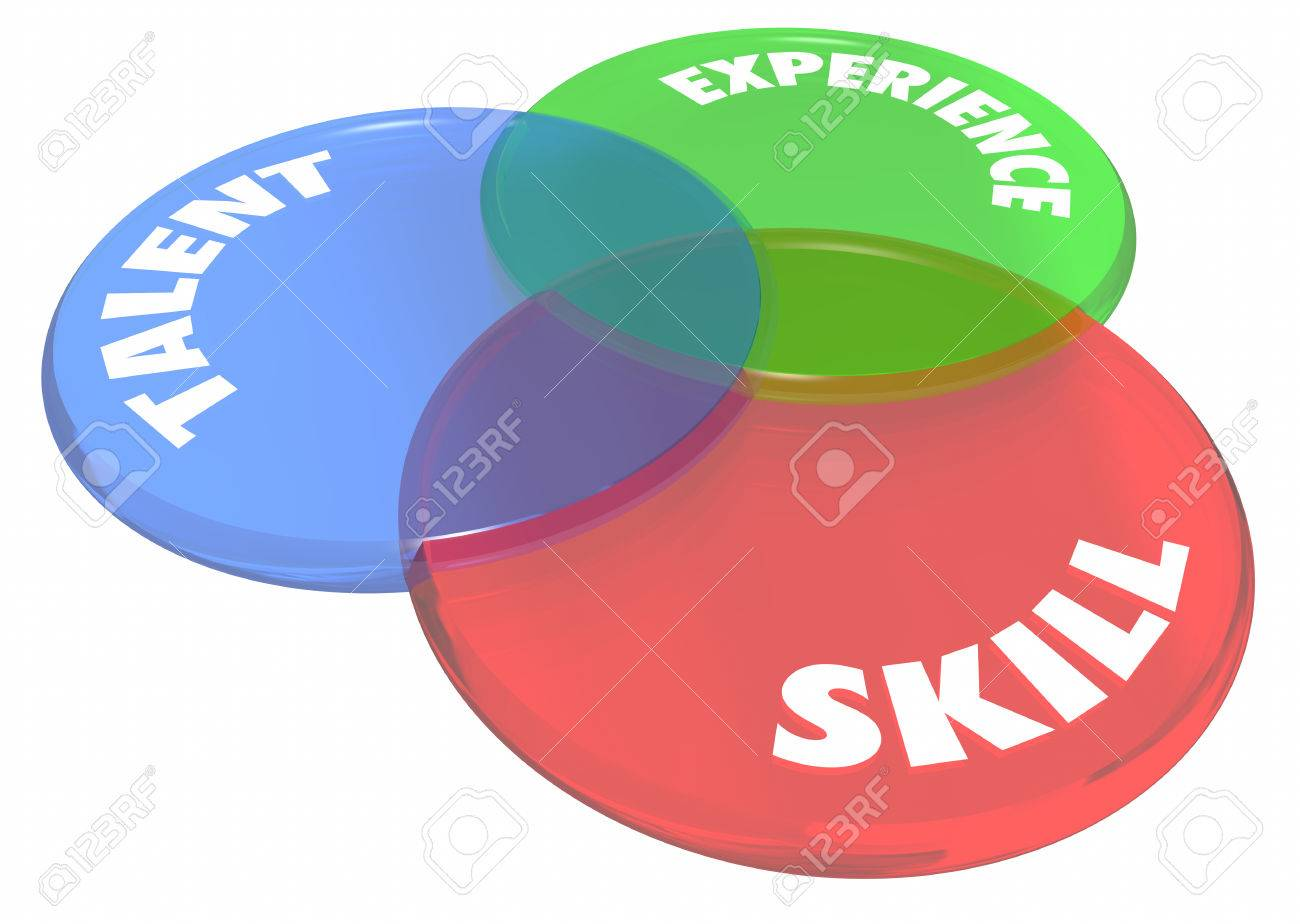 Experience talent skill venn diagram circles 3d illustration stock experience talent skill venn diagram circles 3d illustration stock illustration 58326576 pooptronica