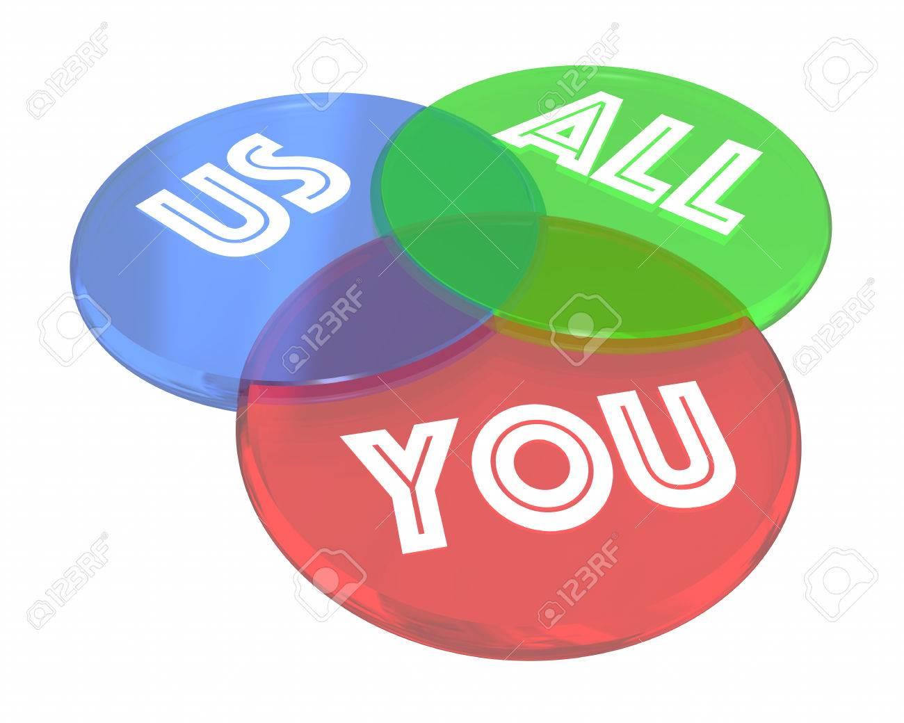 Nos Todos Los Beneficios Compartidos De Interés Común Diagrama De ...