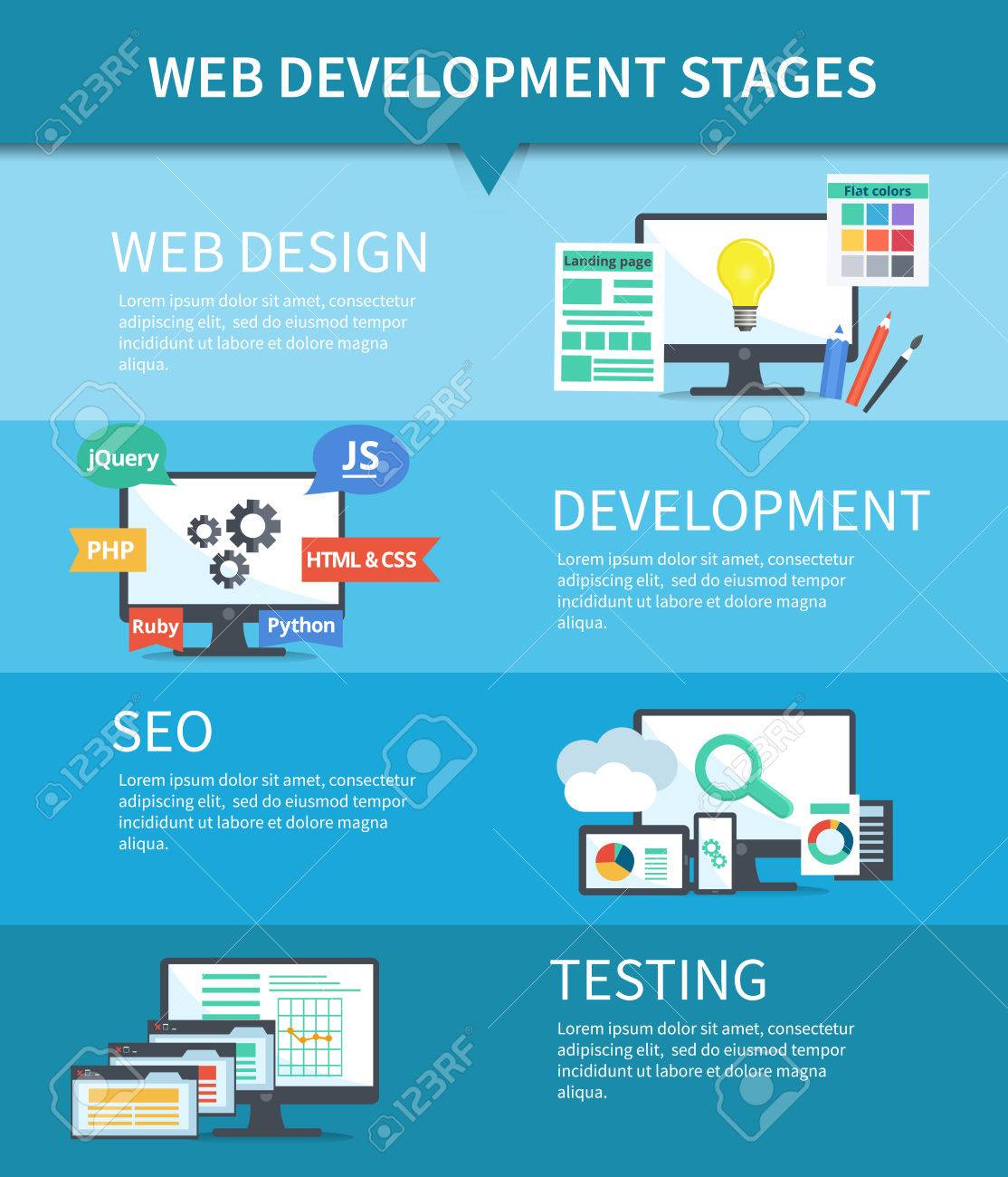 Vector flat set of concept web development elements  Stages of