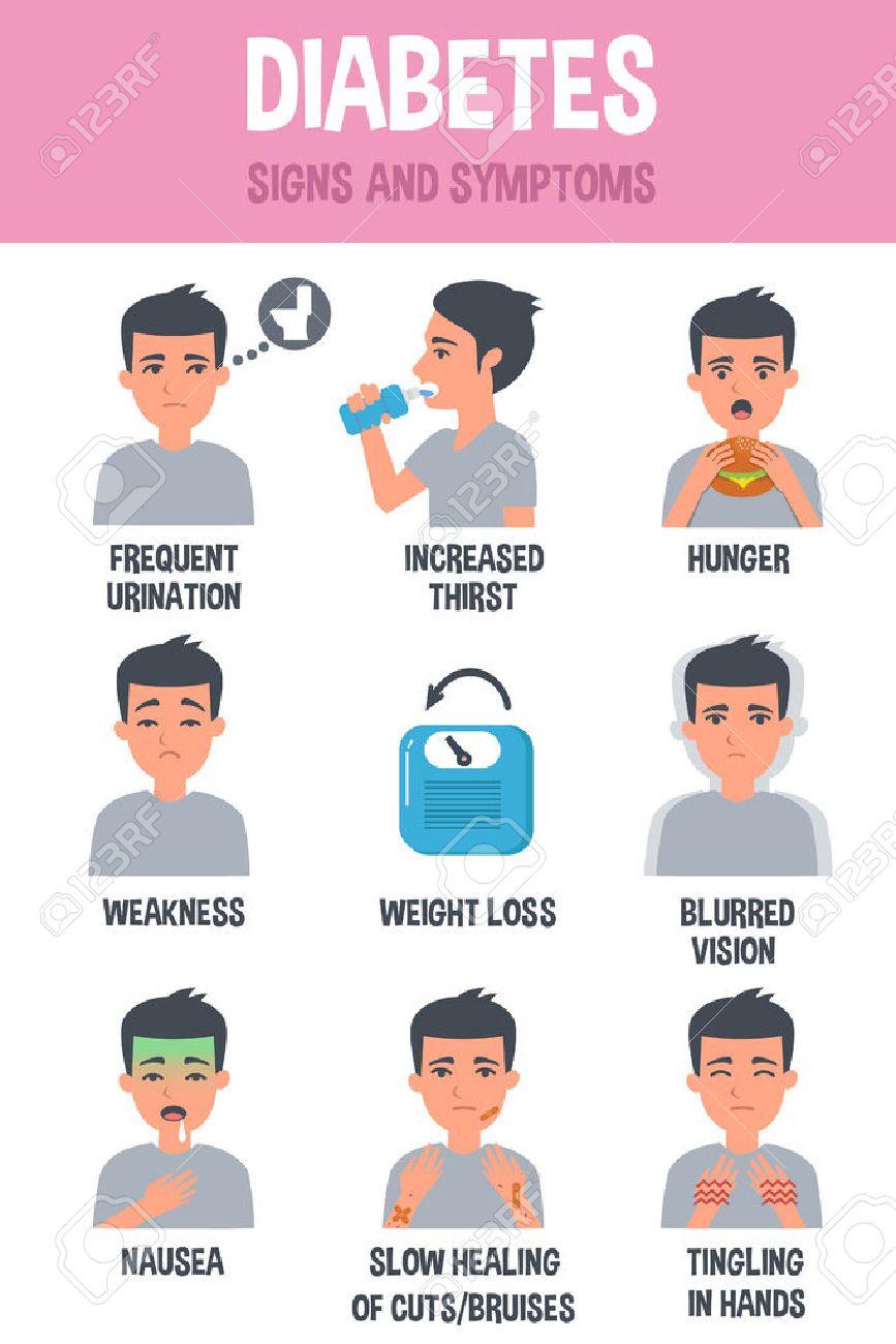 diabetes todos los síntomas