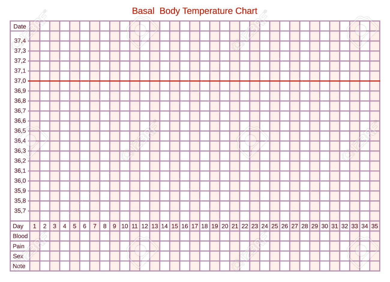 graphic regarding Basal Body Temp Chart Printable titled Vector basal chart of human body weather conditions upon celsius. Routine for..