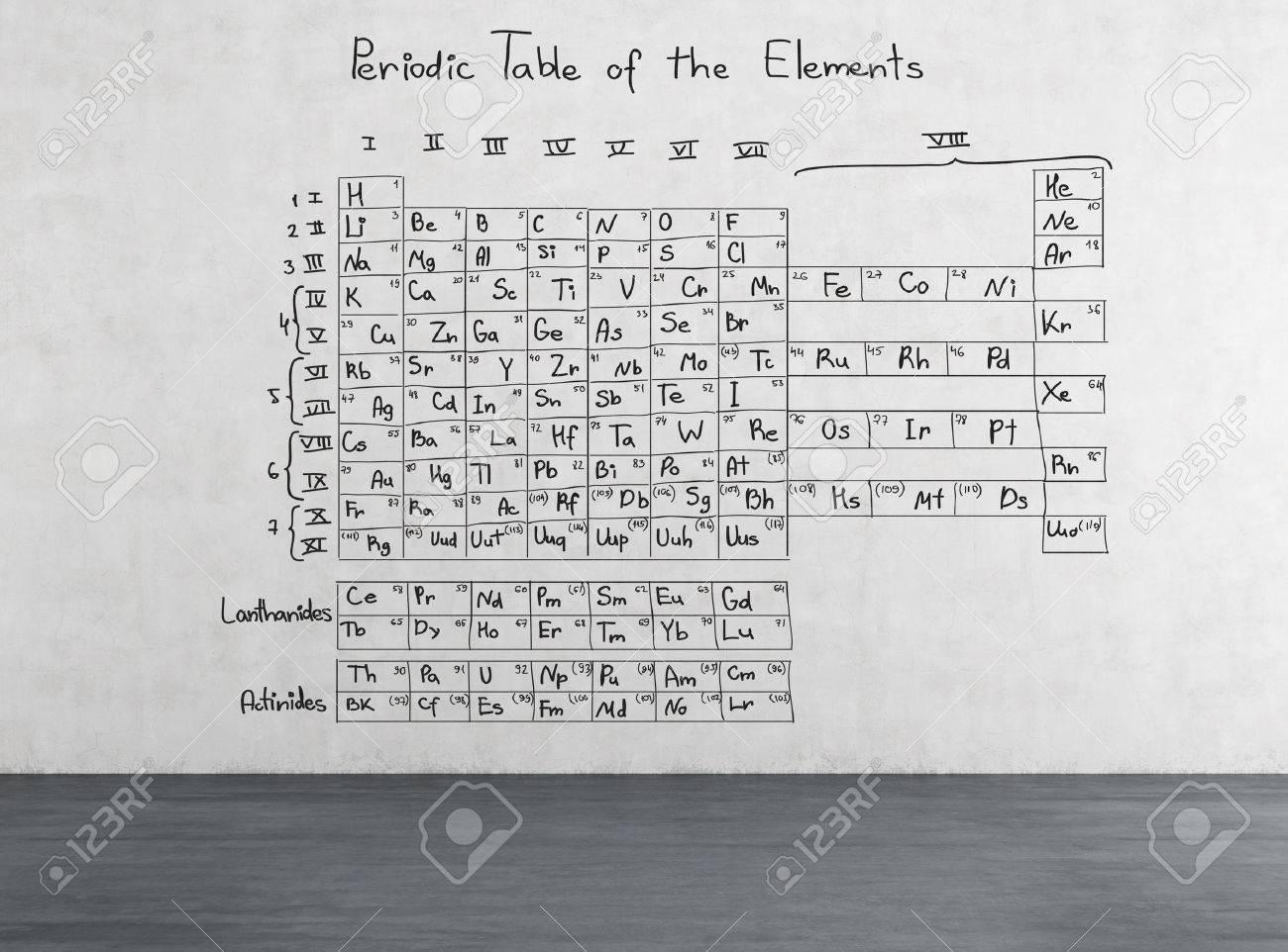 Tabla peridica de los elementos de dibujo en la pared fotos foto de archivo tabla peridica de los elementos de dibujo en la pared urtaz Choice Image