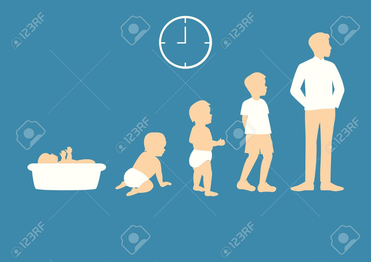 Stages Of Growing Up From Baby To Man Royalty Free Cliparts, Vectors, And  Stock Illustration. Image 50639073.