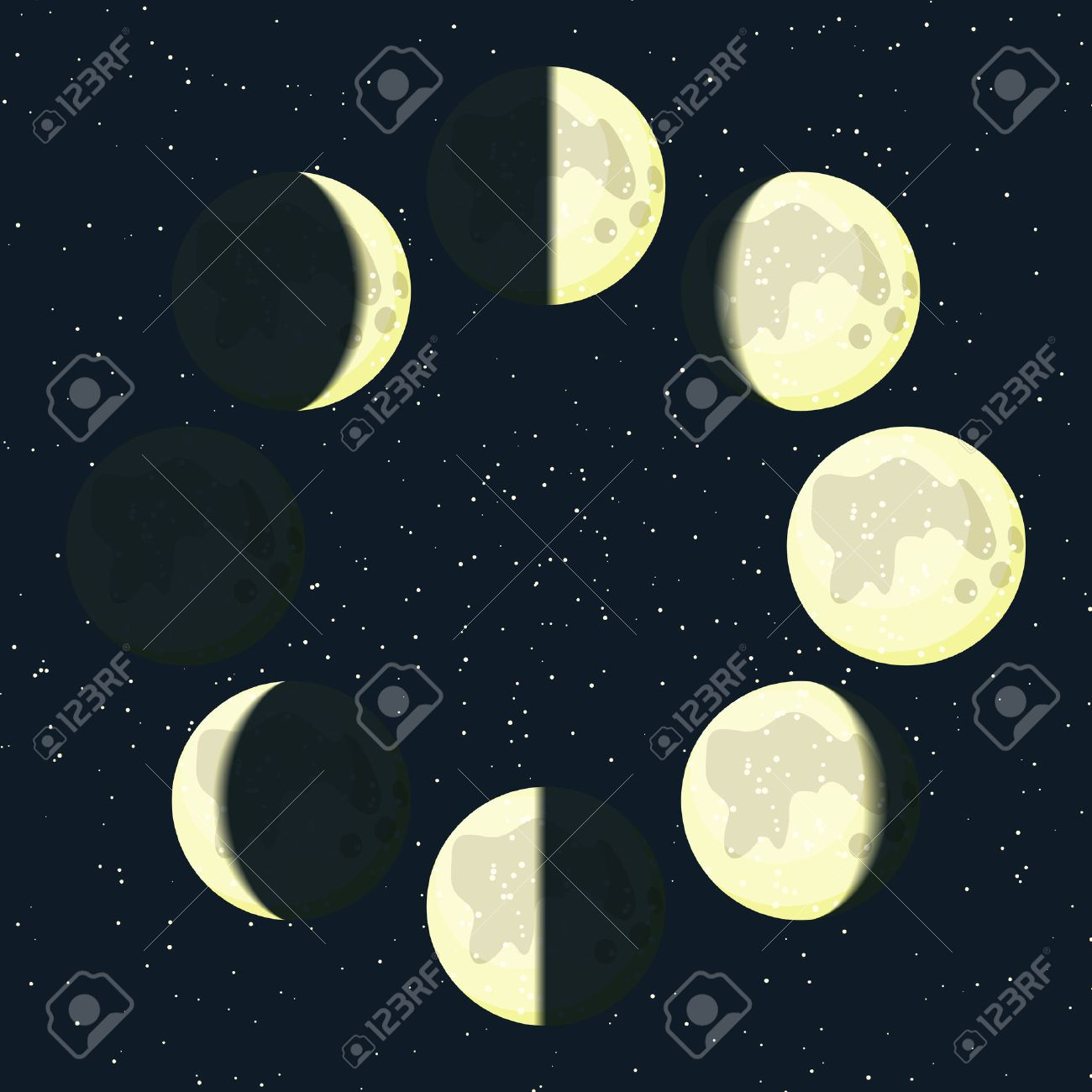 Yellow Moon Phases Vector Icons On Beautiful Starry Dark Background