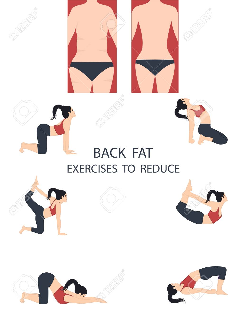 A set of exercises for weight loss, with samples of the figure