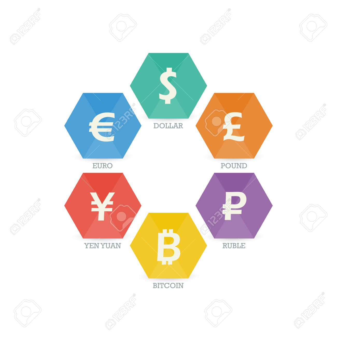 Euro dollar yen yuan bitcoin ruble pound mainstream currencies euro dollar yen yuan bitcoin ruble pound mainstream currencies symbols on geometric sign vector illustration biocorpaavc