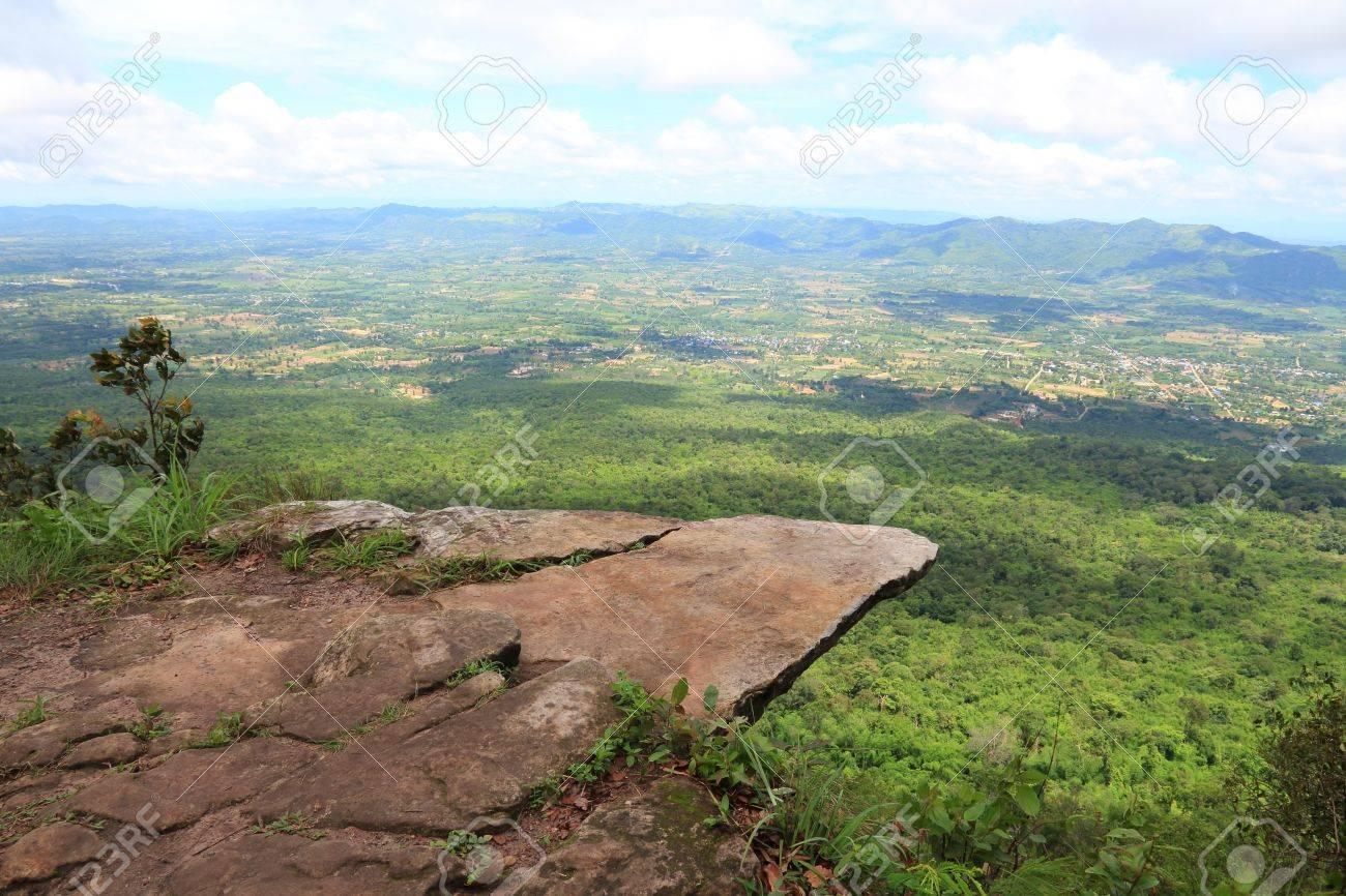 Chaiyaphum Province #