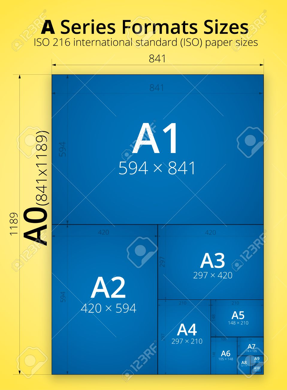 awesome blueprint paper size #2: Lovely Blueprint Paper Size #2: Poster Infographic, Size Of Blueprint Style  Series A