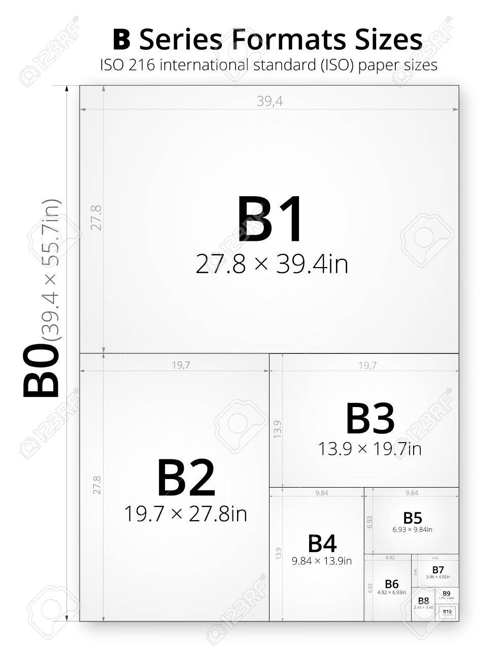 size of series b paper sheets comparison chart from b0 to b10 format in inches