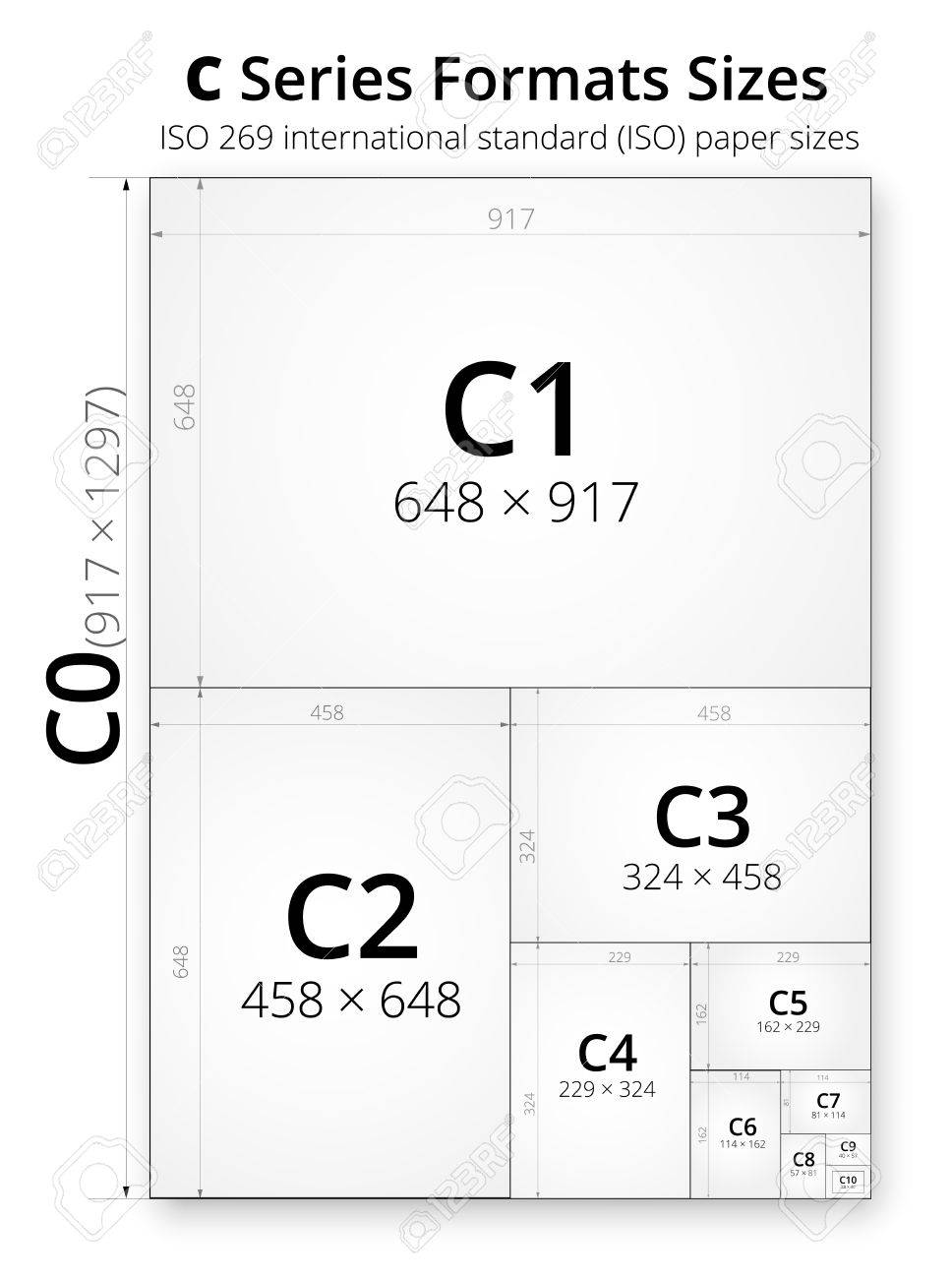size of series c paper sheets comparison chart from c0 to c10 format in mm