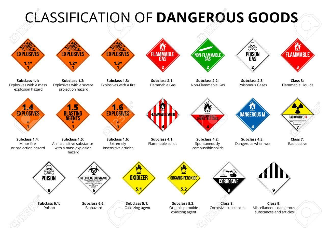 Dangerous symbol - 125972149