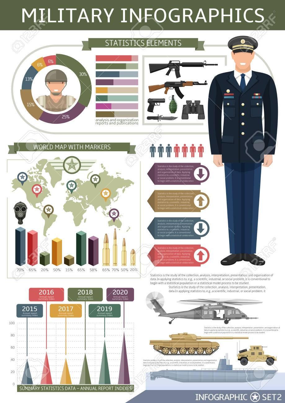 Armee Infografiken Vorlage Mit Weltkarte Offizier Waffe Und ...