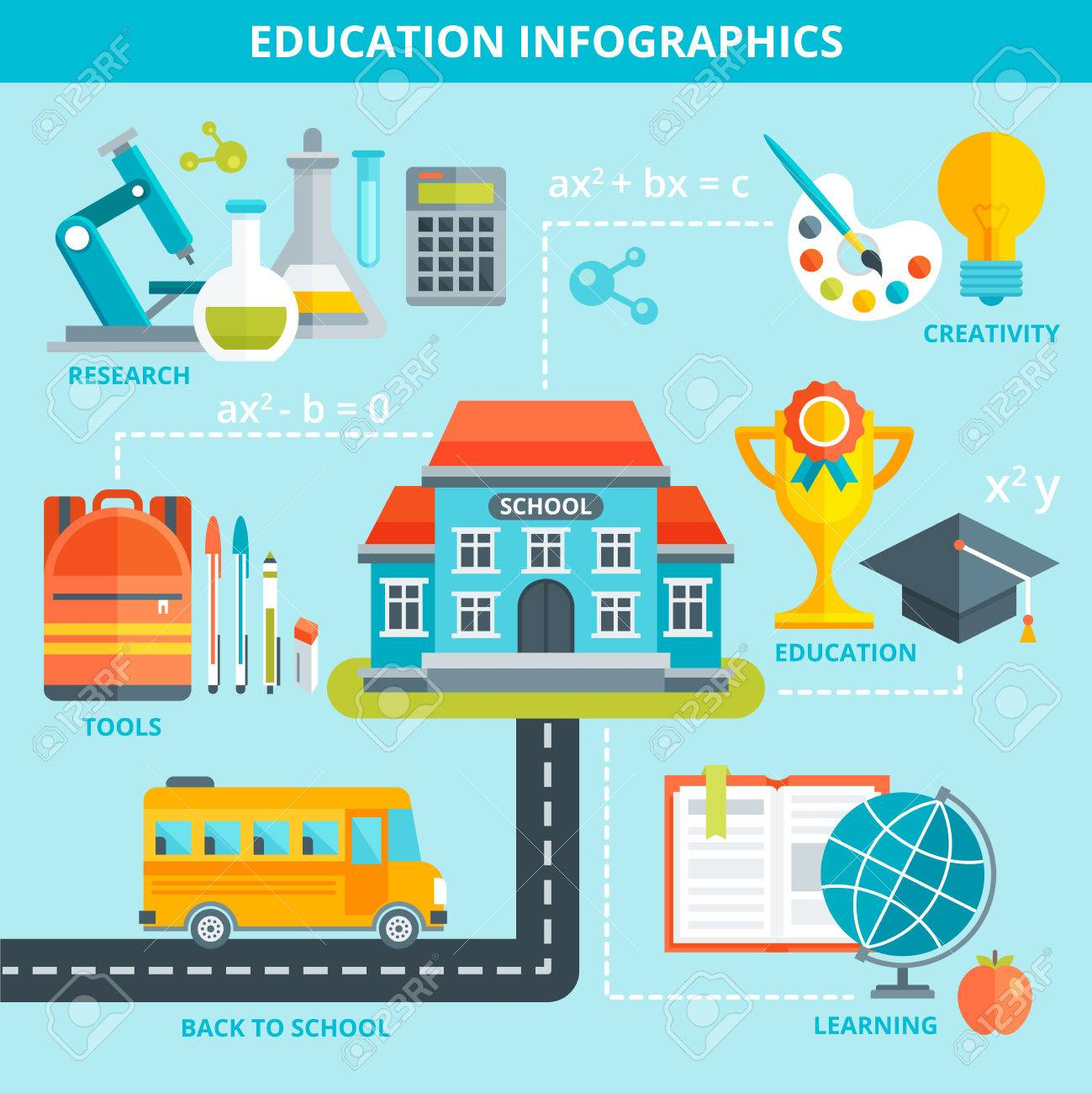 education infographics template with school building in center