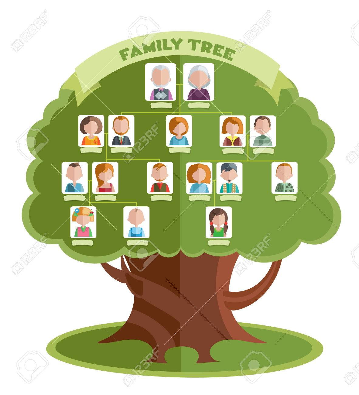 Plantilla árbol Genealógico Con Retratos De Familiares Y Lugar Para ...