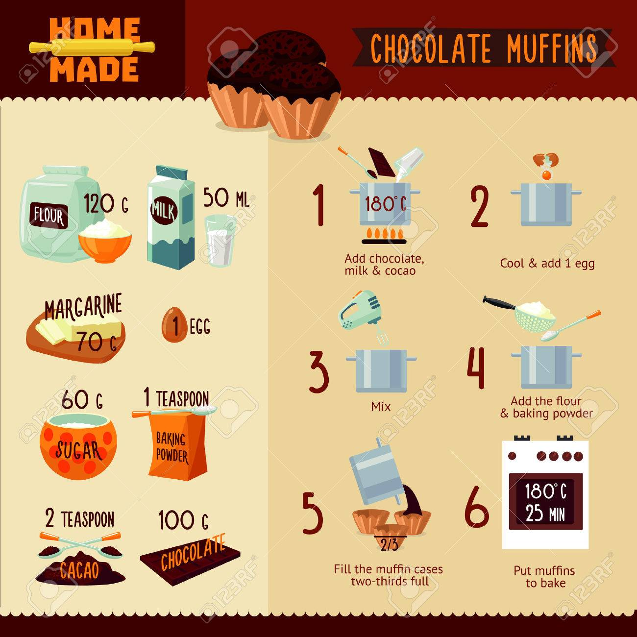 Chocolate muffins recipe infographic concept with ingredients and stages of preparation vector illustration. Stock Vector - 75650424