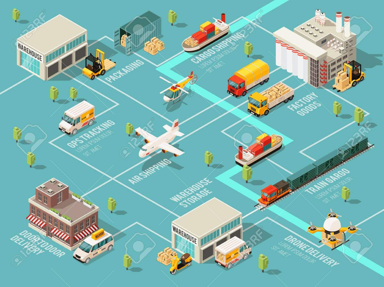 Isometric logistics infographic flowchart with different vehicles