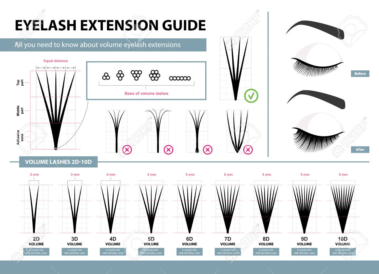 Eyelash extension guide - 94442903