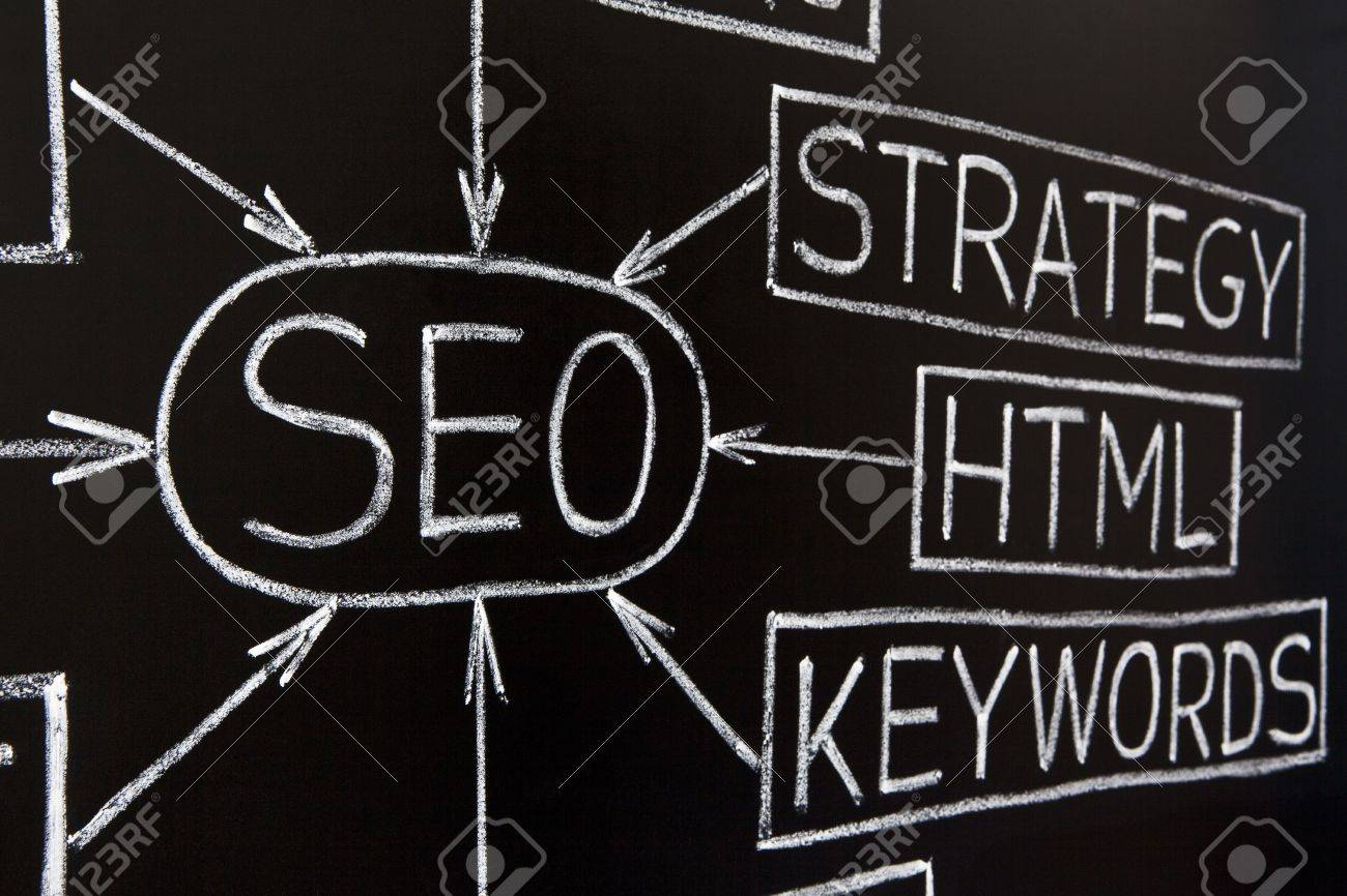 Closeup of a SEO flow chart made with white chalk on a blackboard Stock Photo - 10346029