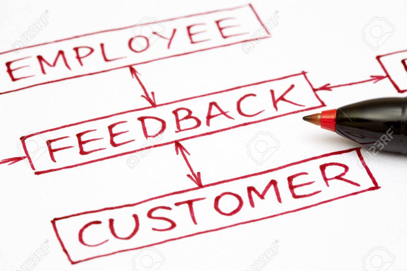 Feedback flow chart written with red pen on paper. Stock Photo - 14805806