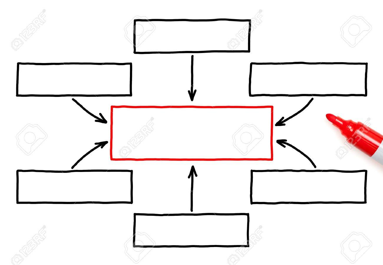 Diagrama de flujo de vaco con el marcador rojo sobre fondo blanco diagrama de flujo de vaco con el marcador rojo sobre fondo blanco foto de archivo ccuart Image collections